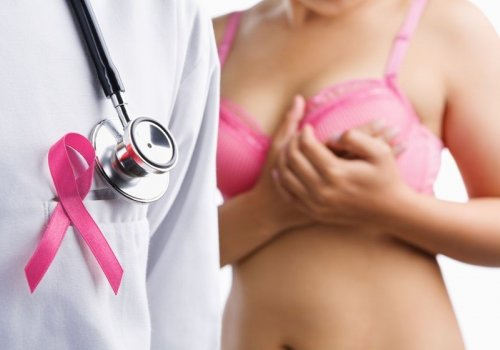 Women with Dense Breast Tissue have Higher…
